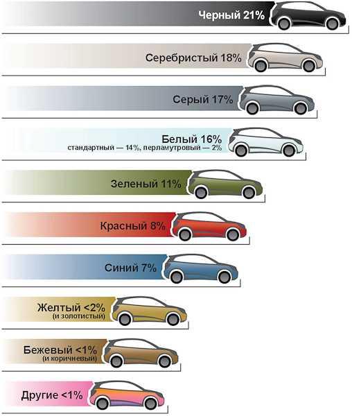 Цвет зеленый сад – Цвета Автомобилей. Автоэмали/Автокраски и коды цветов автомобилей в удобном каталоге. Автомобильные цвета — ColorScheme.Ru